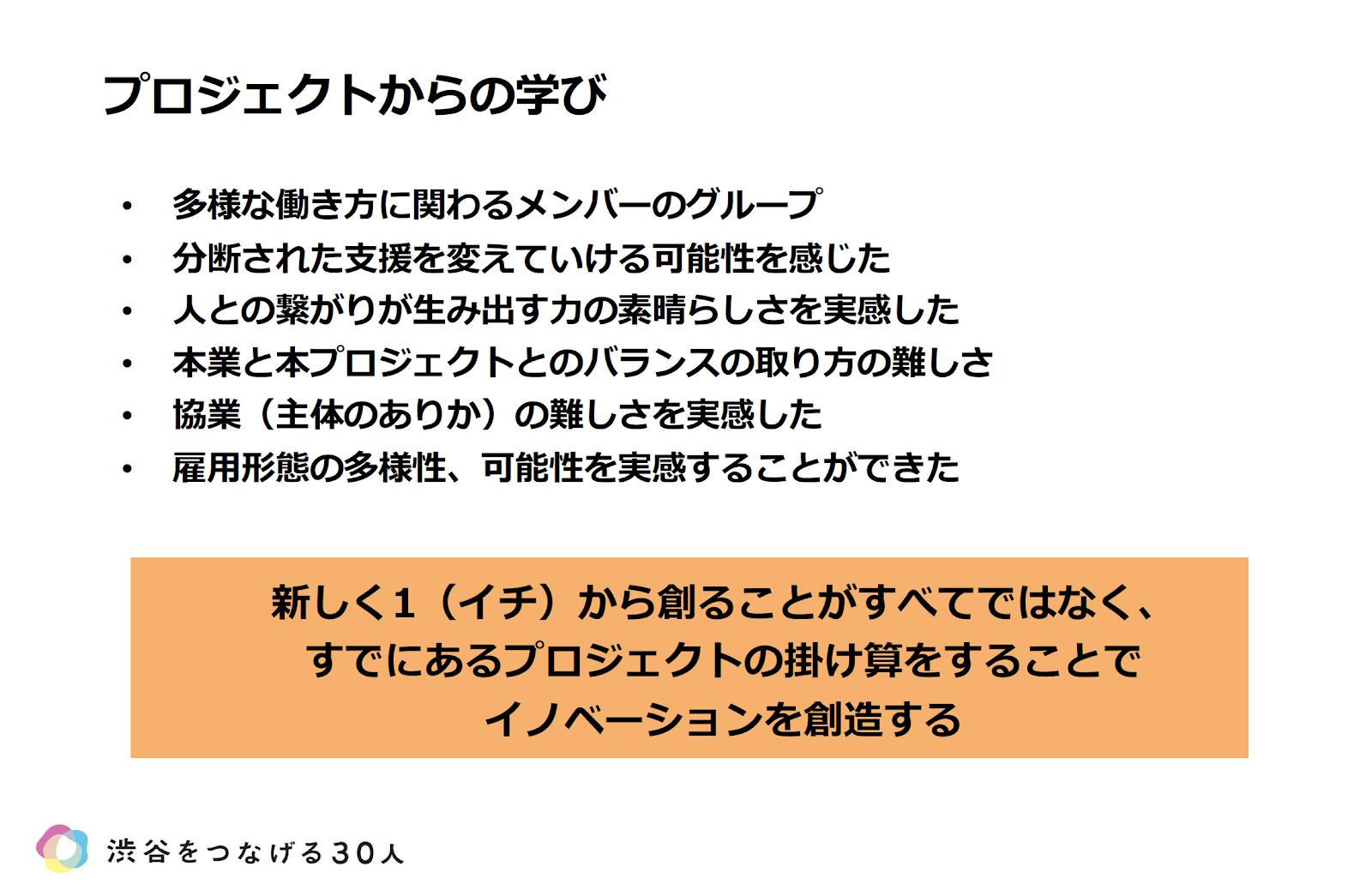 スクリーンショット 2020-03-10 18.13.57