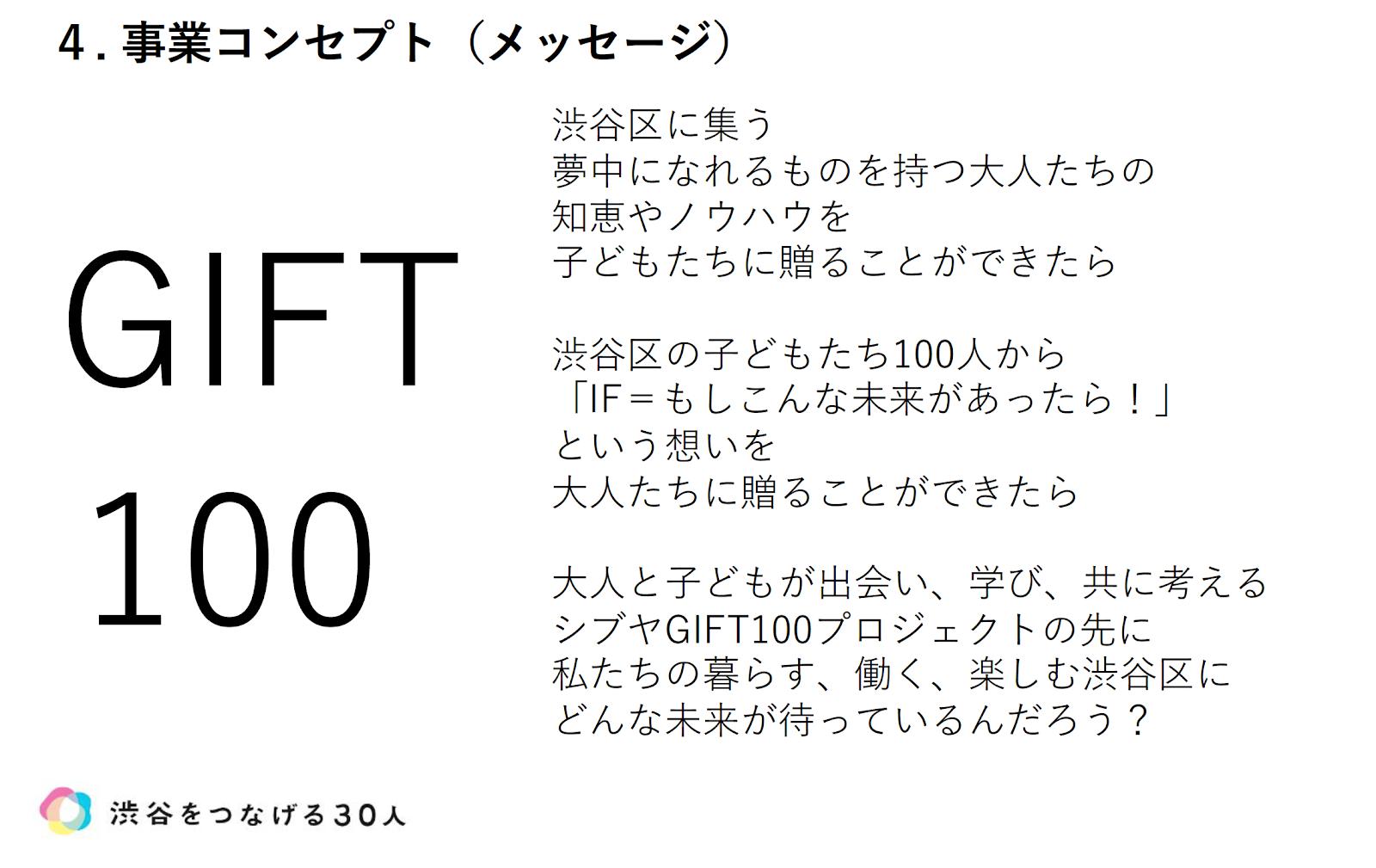 スクリーンショット 2020-03-12 16.19.01