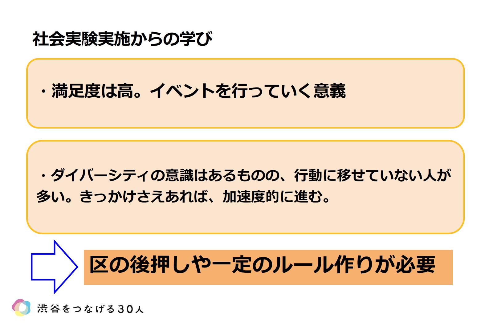 スクリーンショット 2020-03-10 18.10.33