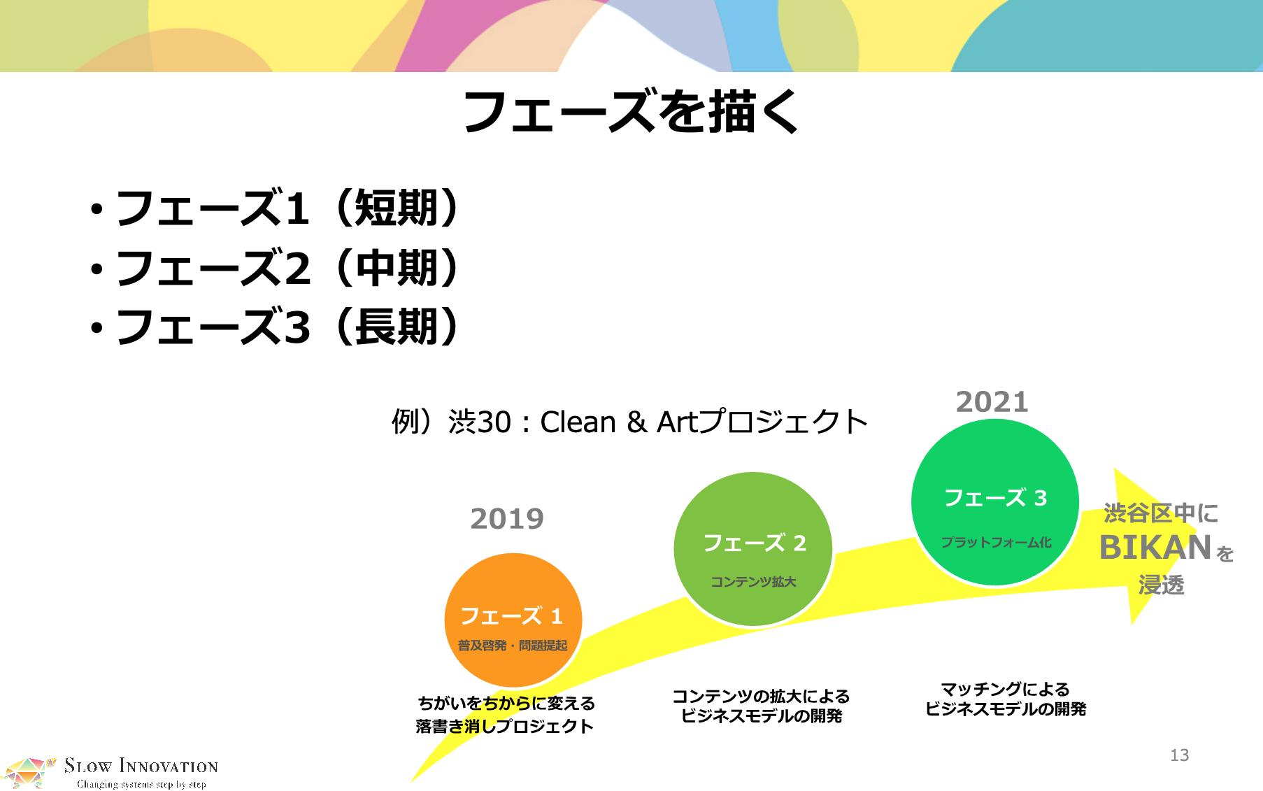 スクリーンショット 2020-08-28 10.57.50