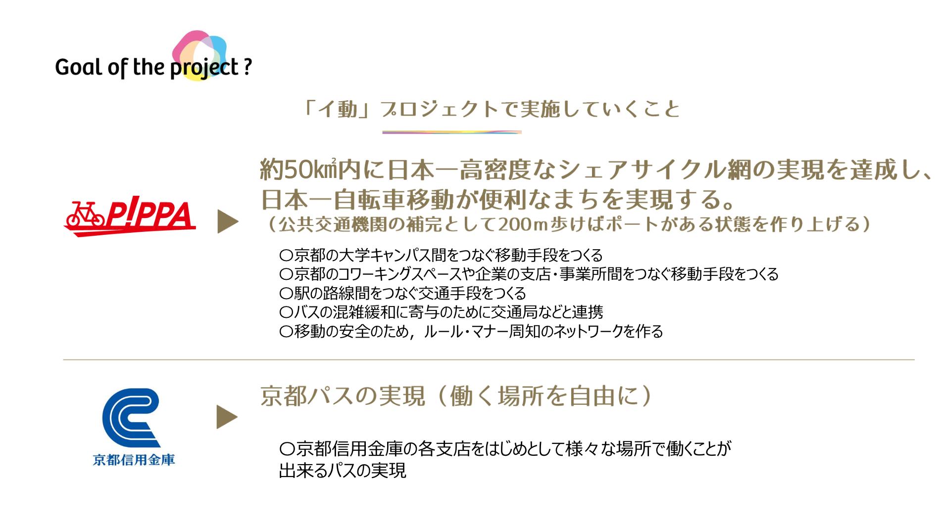 スクリーンショット 2020-09-01 10.24.46