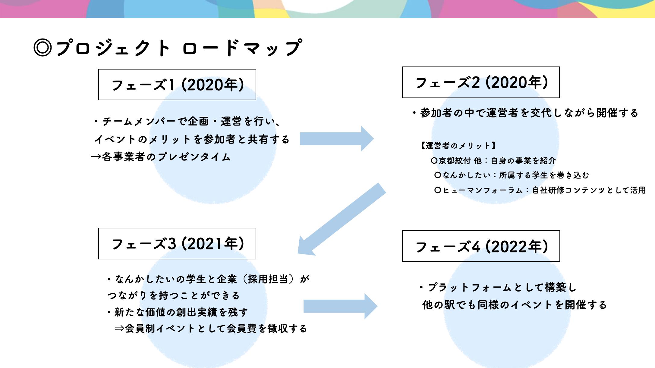 スクリーンショット 2020-09-01 10.31.47