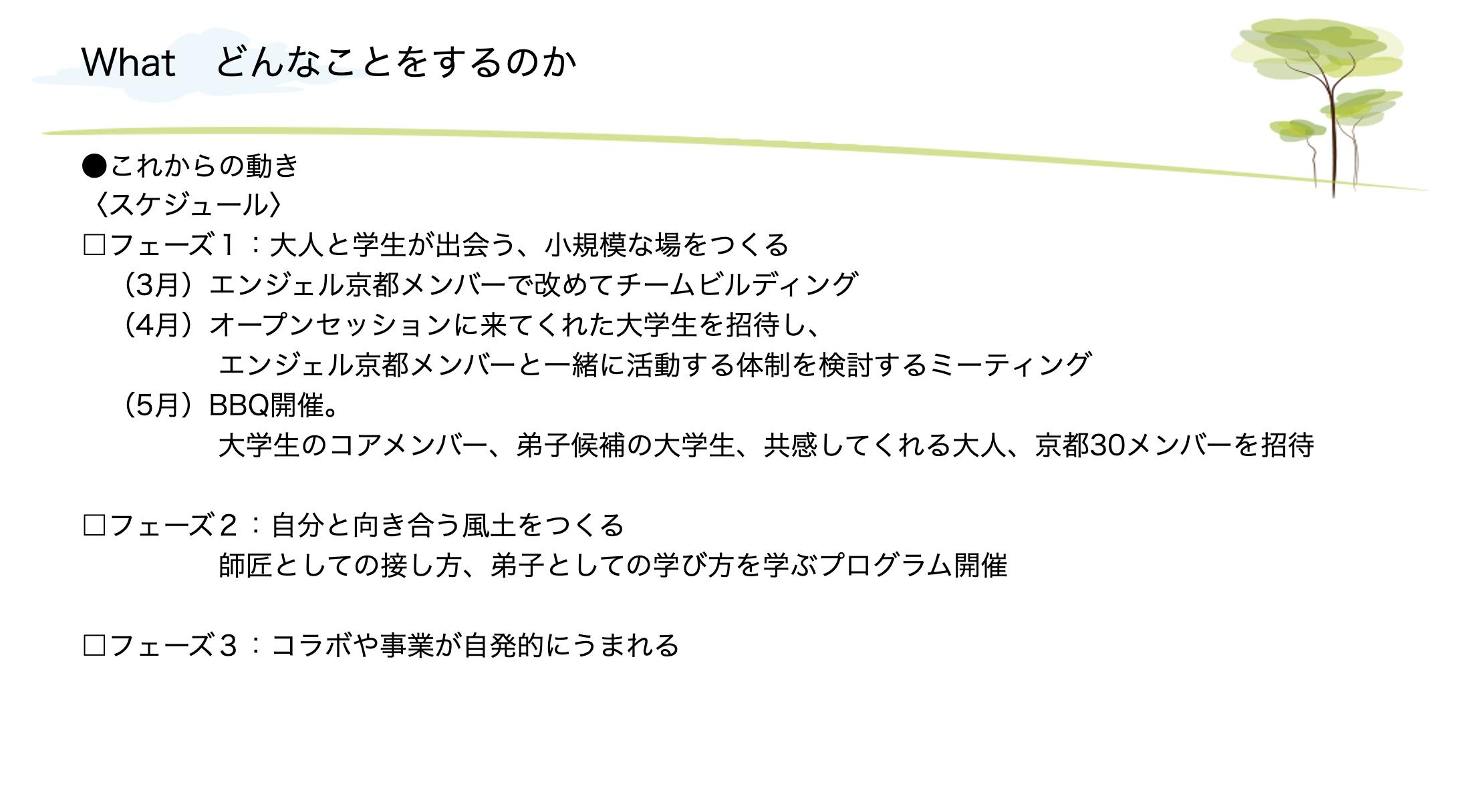 スクリーンショット 2020-09-01 10.50.28