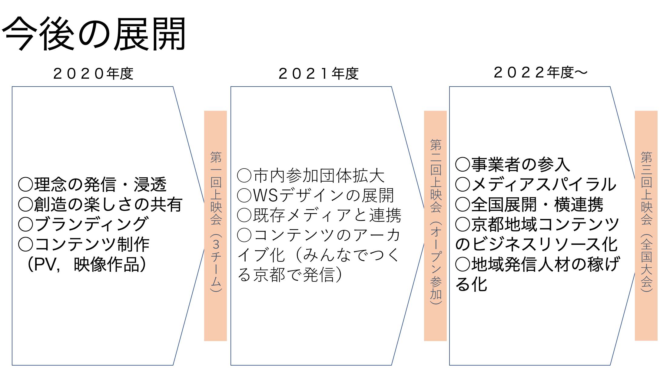 スクリーンショット 2020-09-01 10.27.01