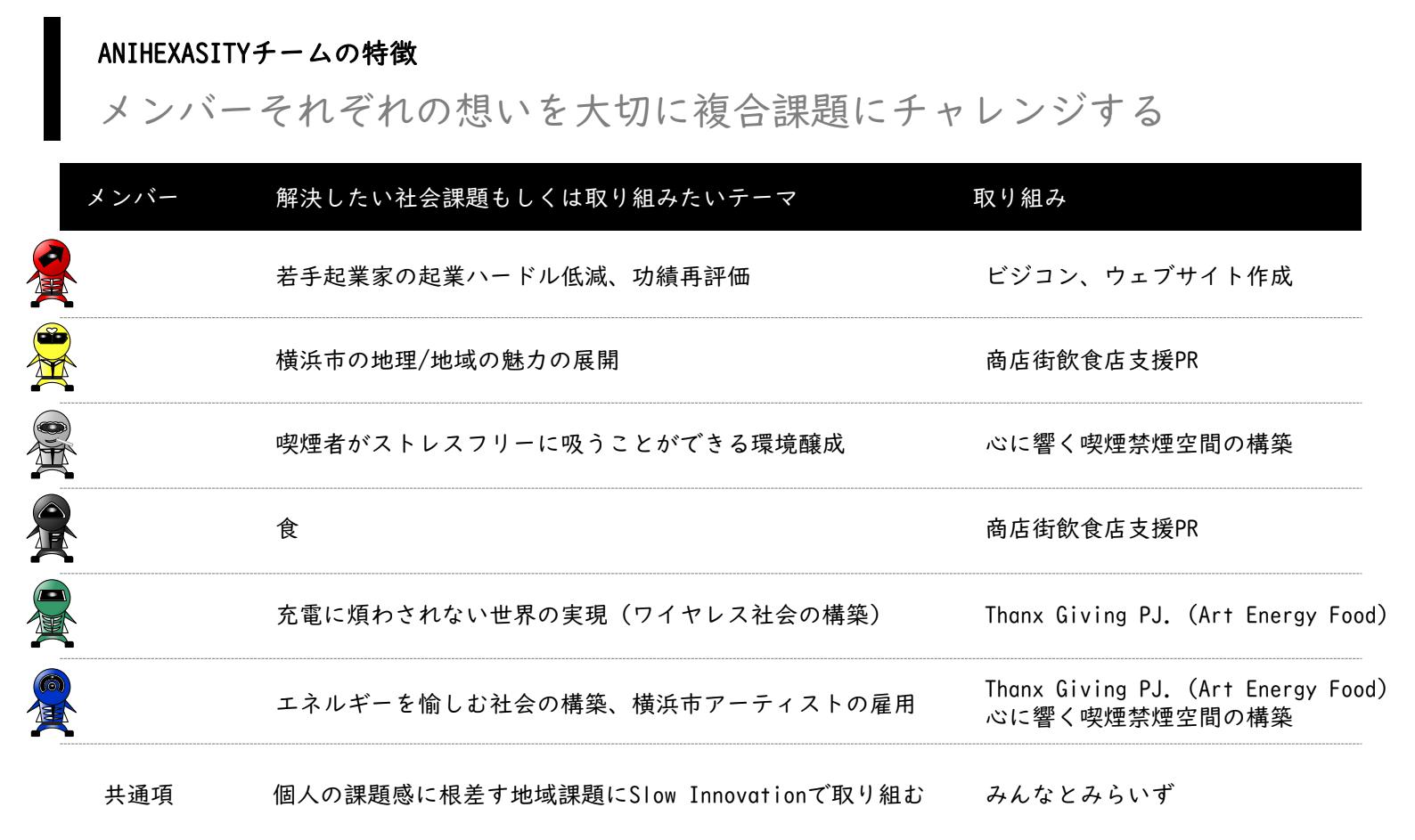 スクリーンショット 2021-03-26 14.47.57