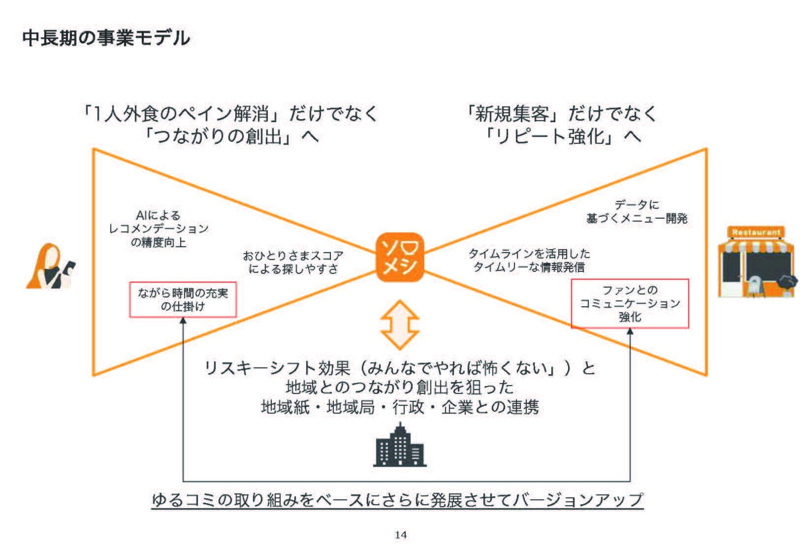 200317_渋30ゆるコミ_報告用資料最終_compressed_ページ_15