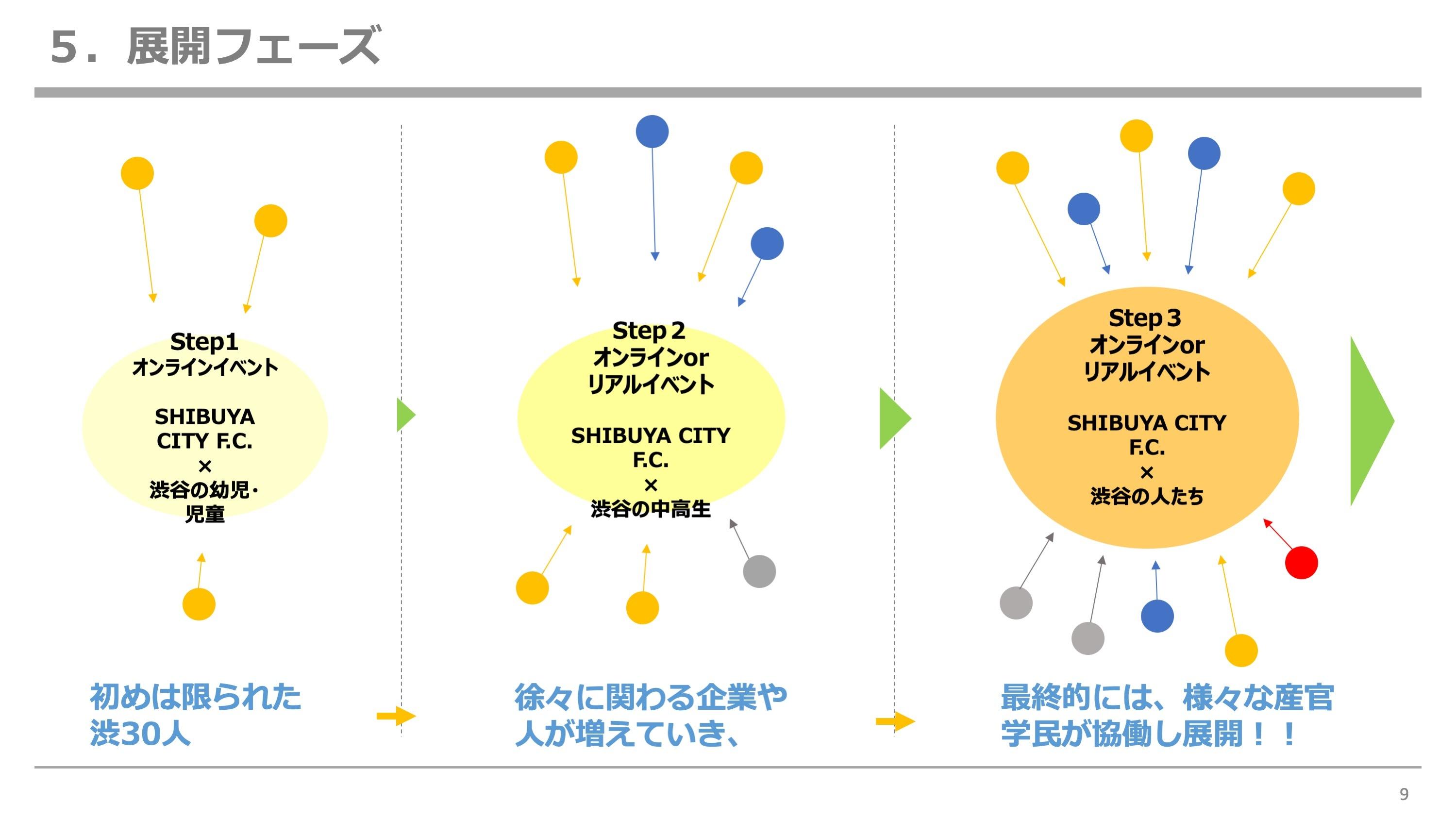 3子どもの遊び場プロジェクト_発表資料共有用