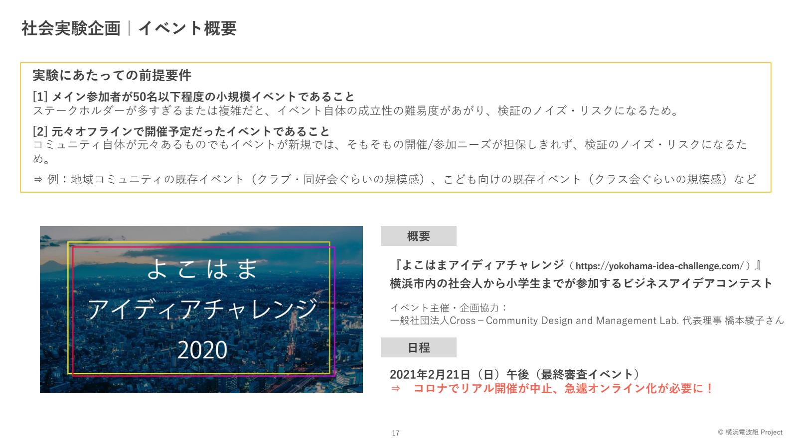 スクリーンショット 2021-03-26 16.19.46