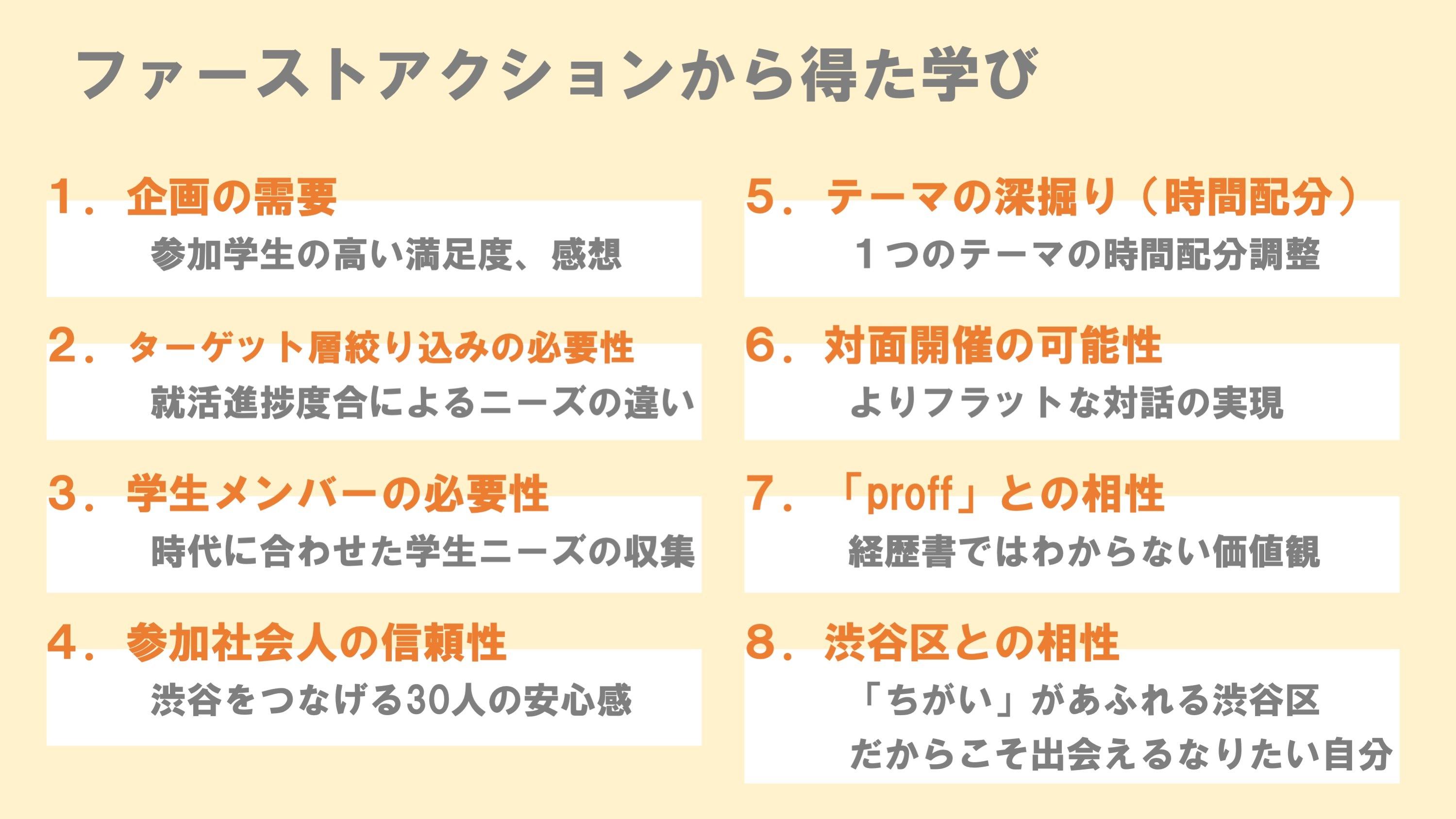 2渋谷ワールドカフェ_最終報告会スライド