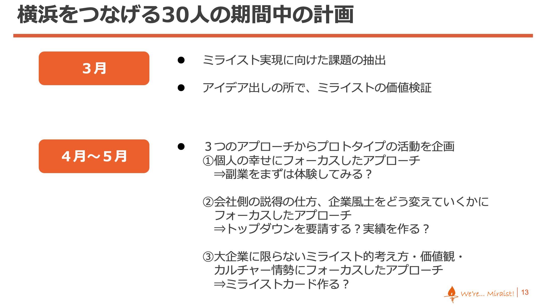 スクリーンショット 2021-03-26 16.07.01