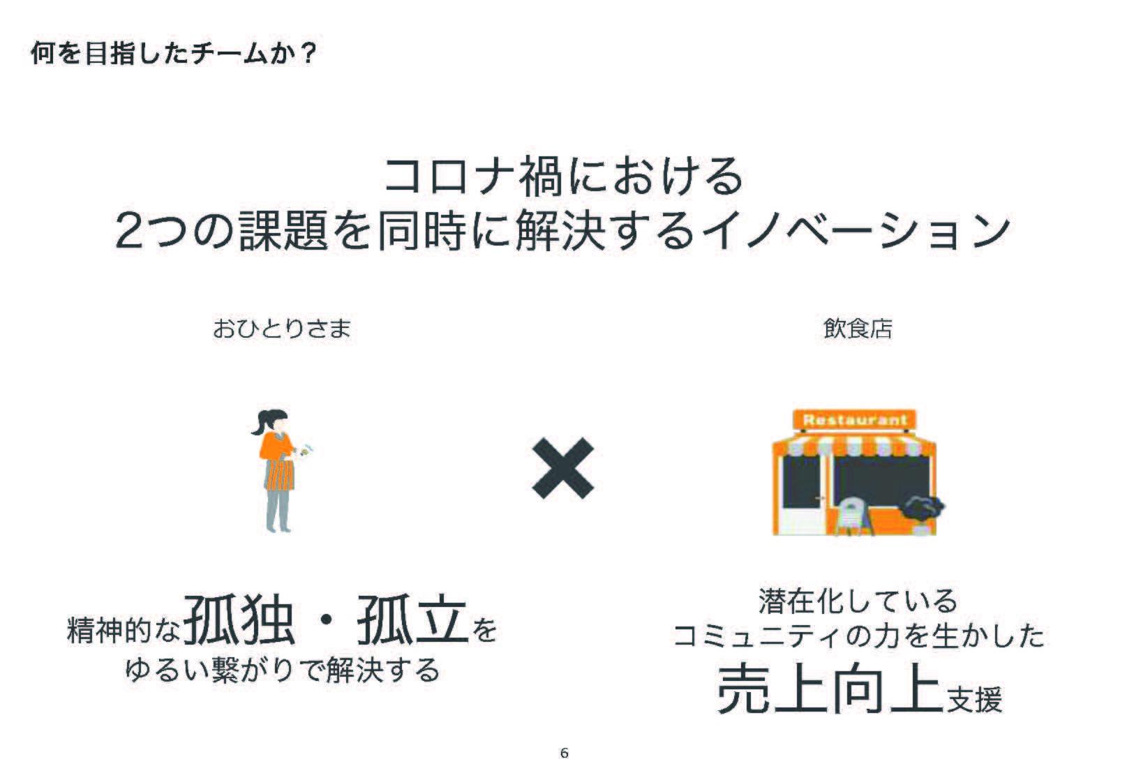 200317_渋30ゆるコミ_報告用資料最終_compressed_ページ_07